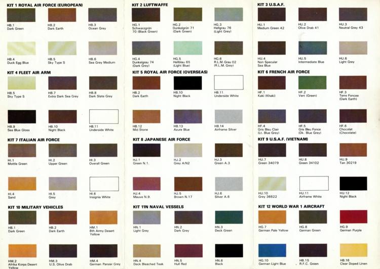 peintures humbrol authentic colours. Black Bedroom Furniture Sets. Home Design Ideas
