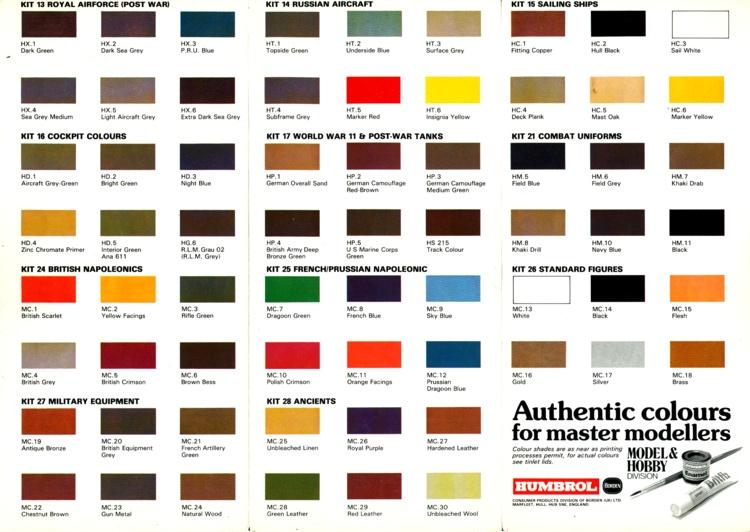 Peintures Humbrol Authentic Colours