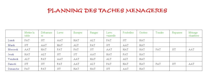 exemple planning pour taches menagere