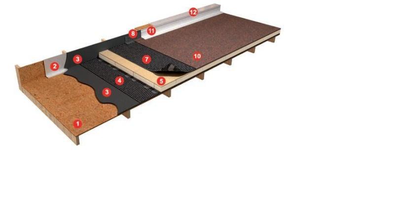 Réalisation dun toit terrasse en bois  35 messages  Page 2