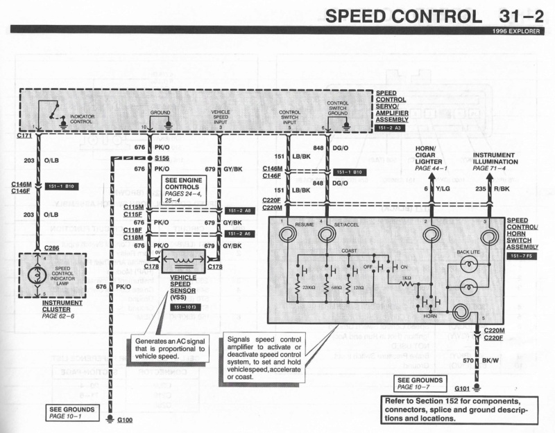 [ZTBE_9966]  Wiring diagram | Ford Explorer and Ford Ranger Forums - Serious Explorations | 1996 Ford Explorer Pcm Wiring Diagram |  | Serious Explorations