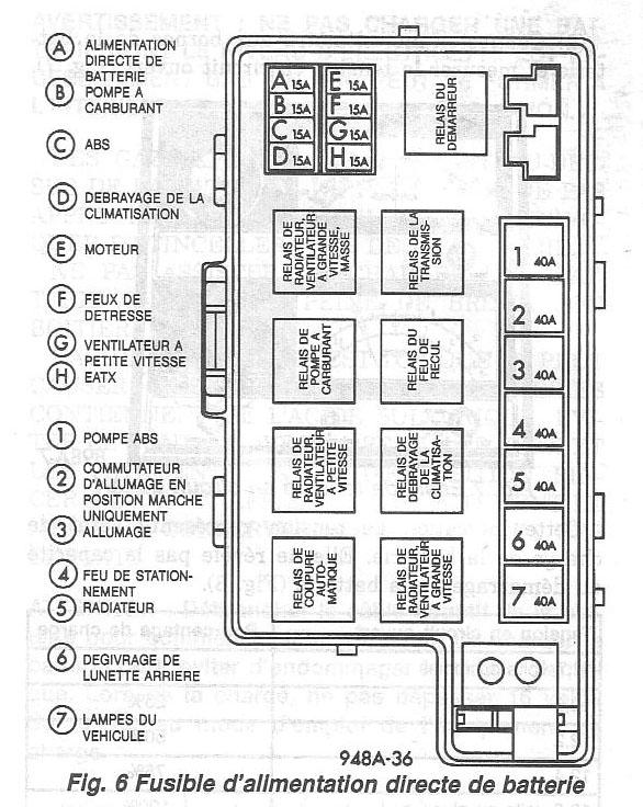compartiment fusible   relais pour le serie 2 de 94 95