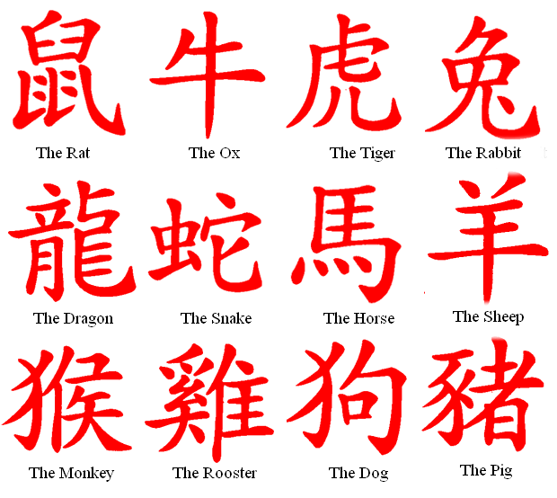Algorithm To Find The Chinese Horoscope Sign Of Any Year Bully The