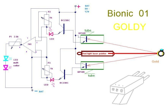 Stupendous Listen To Ion Gold Longrangelocators Forums Online Wiring Diagram Wiring Digital Resources Remcakbiperorg