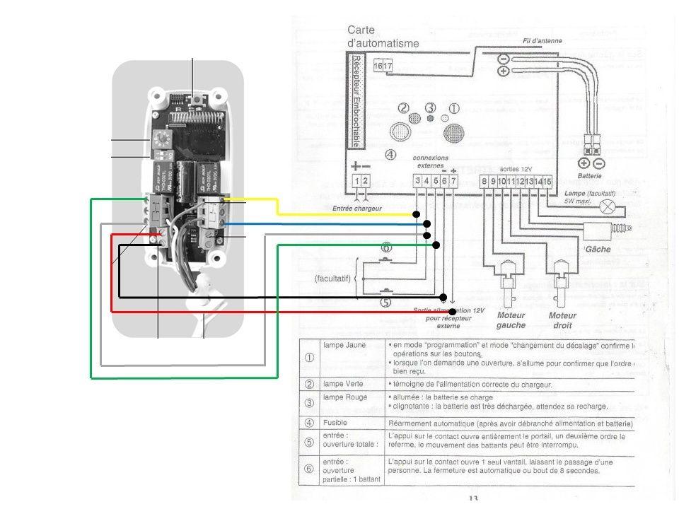 tutoriel   piloter motorisation autoporte avec un module