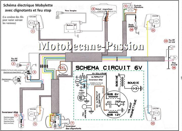 Schema electrique mobylette avec clignotant et feu stop - Branchement electrique ln couleur ...