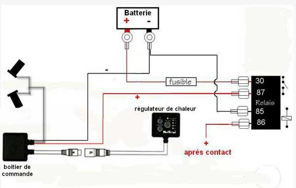diagramme relais faisceau électrique