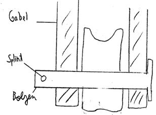 bolzen splint gabel maschinenbau forum. Black Bedroom Furniture Sets. Home Design Ideas