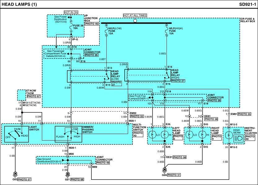 Toyota Corolla 2001 Fuse Box Diagram on toyota 4runner wiring diagram as well 2013 kia optima