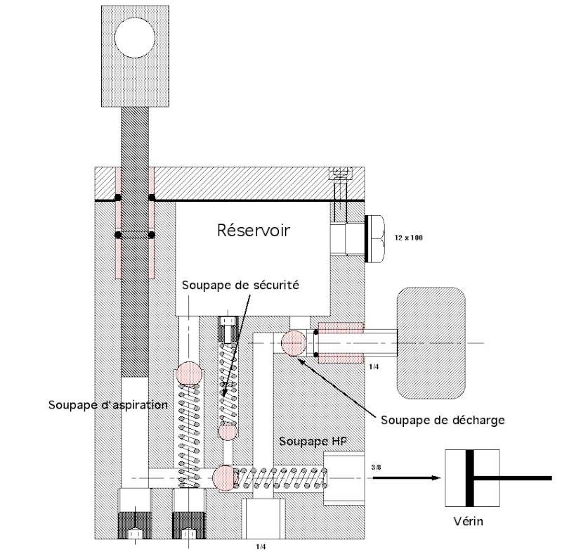 Un Coup De Pompe Definition: Problème Presse Hydraulique Manuel Rassant