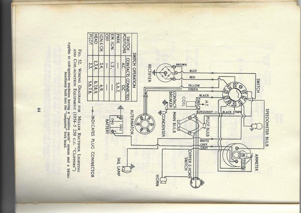 Download 1956 Indian Royal Enfield Wiring Diagram Pics