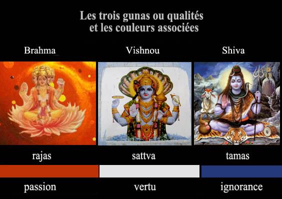 Shiva, Vishnou, Brahma ne sont pas antagonistes, au contraire.