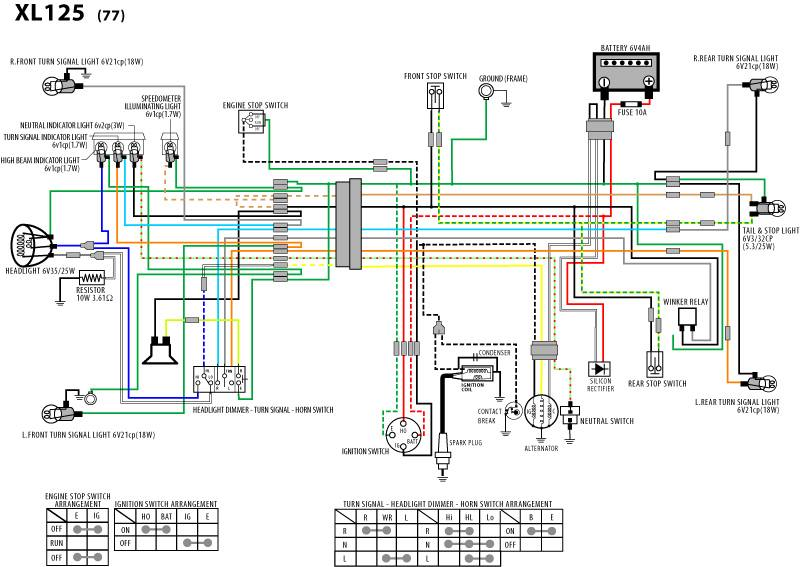 1985 Honda Elite 150 Scooter Wiring Diagram besides T3217 Instalar Ta etro moreover 2242084071 Moteur 250 XL En Eclate in addition Watch together with Logos De Motos De Japon. on yamaha 50 motorcycle wiring diagram