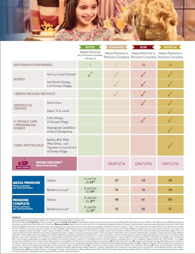 Mezza pensione si o no pagina 31 for Hotel mezza pensione bressanone