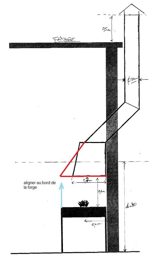 Construction] Ma forge à charbon - Page 4