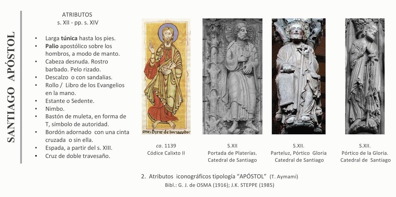 Asombroso Fácil Patrón Manto De Oración De Punto Libre Colección ...
