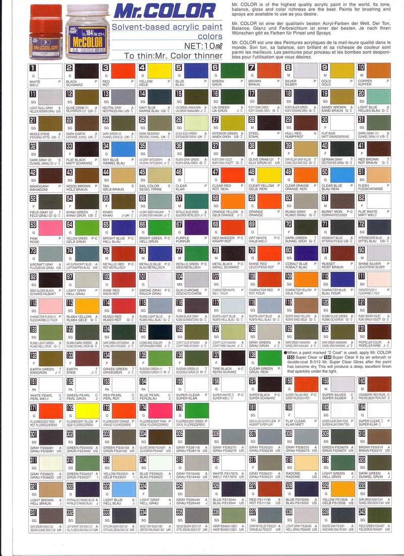 Peinture rlm mr color for Peinture colours nuancier