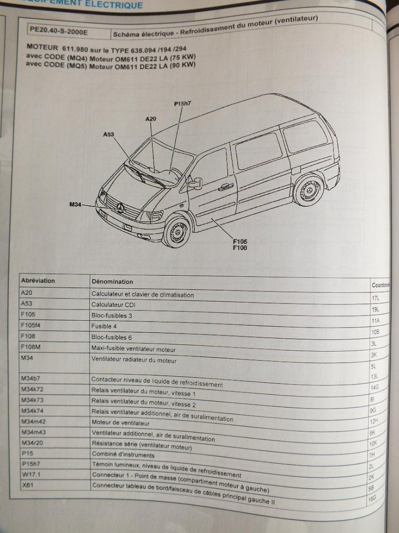 Fuse Box Wiring Ignition Switch Wiring Wiring Diagram ODICIS