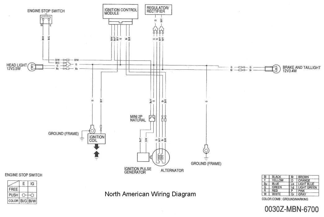north_10 2000 honda xr650r wiring diagram wiring diagram and schematic design crf450 wiring diagram at bayanpartner.co