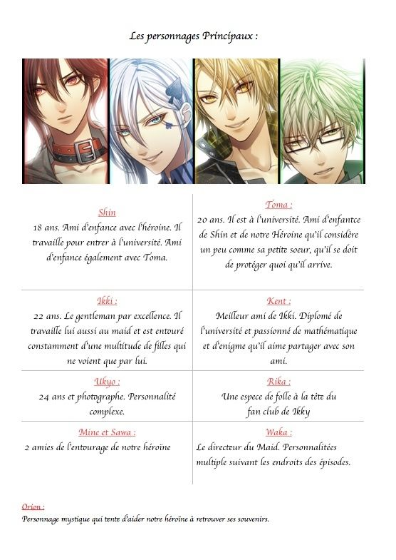 Amnesia-Anime-Personnages