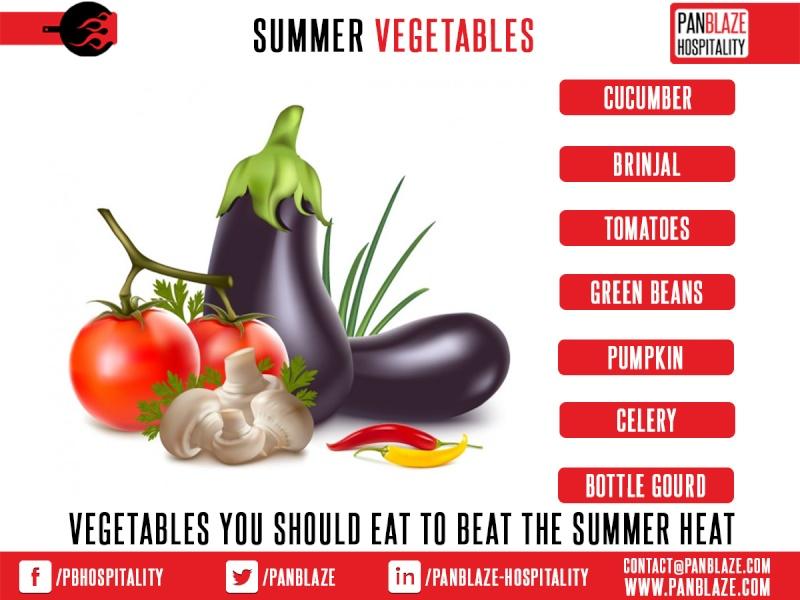 Summer Fruit List The Season S Most Vitamin Rich Fruits